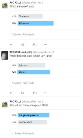 ROC Polls Troll Rochester