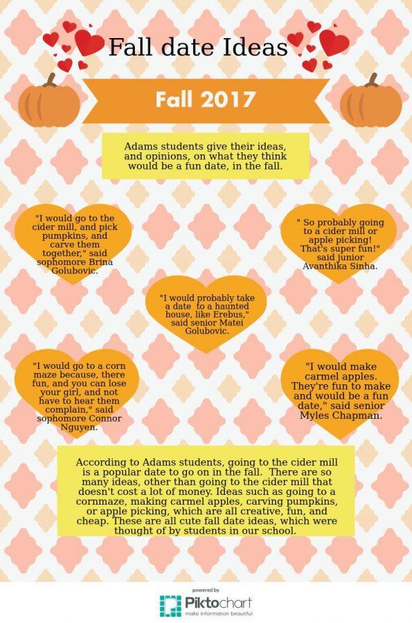 Fall+Date+Ideas