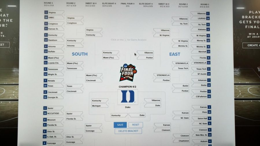 The Perfect Bracket