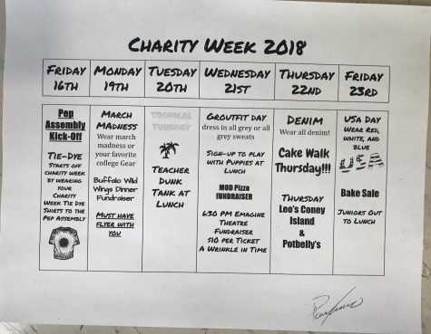 Cheering On Charity Week