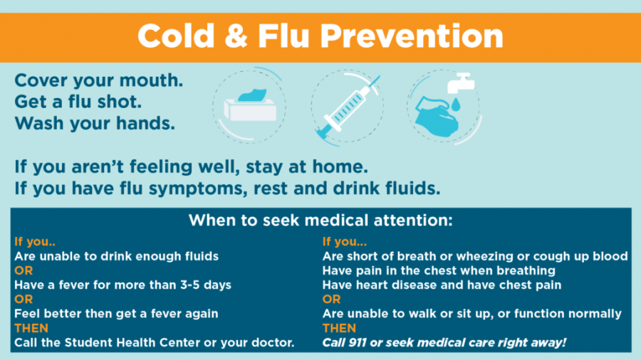 Cold & Flu Season: Are You Prepared?
