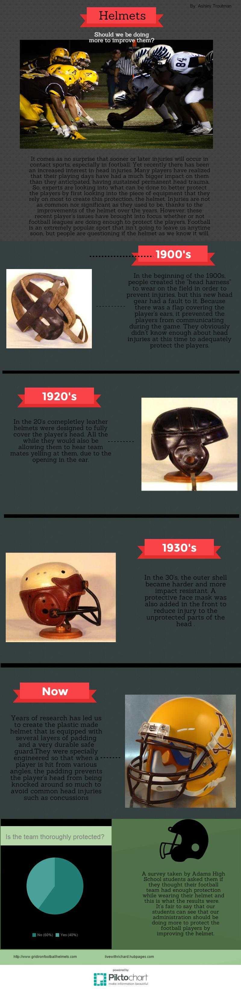 football helmets (1)