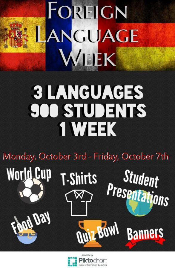 During Foreign Language Week, students participate in different activities.