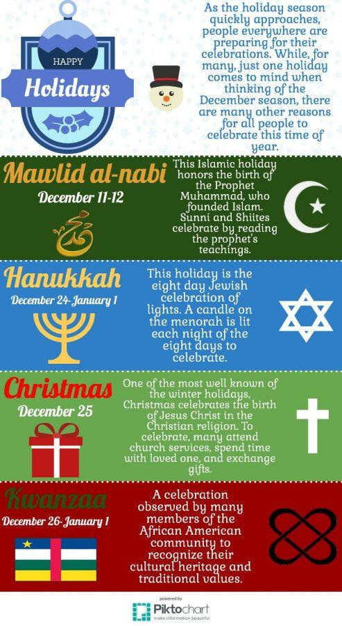 Remember to respect the celebrations of all religions this holiday season