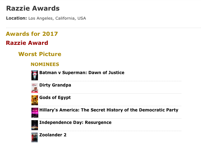 The Razzies will honor the worst movies of the year before the Academy Awards.