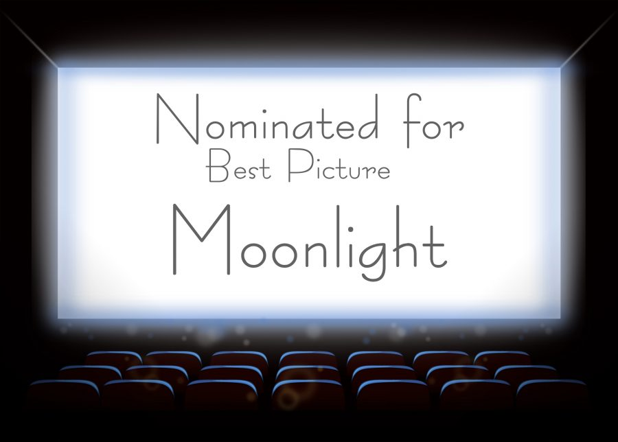 Moonlight hit theaters October of 2016. Check out the trailer on Youtube.