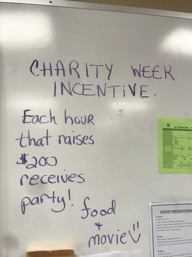 Teacher+around+the+school+offer+students+incentives+during+Charity+Week%2C+but+when+do+these+incentives+go+too+far%3F