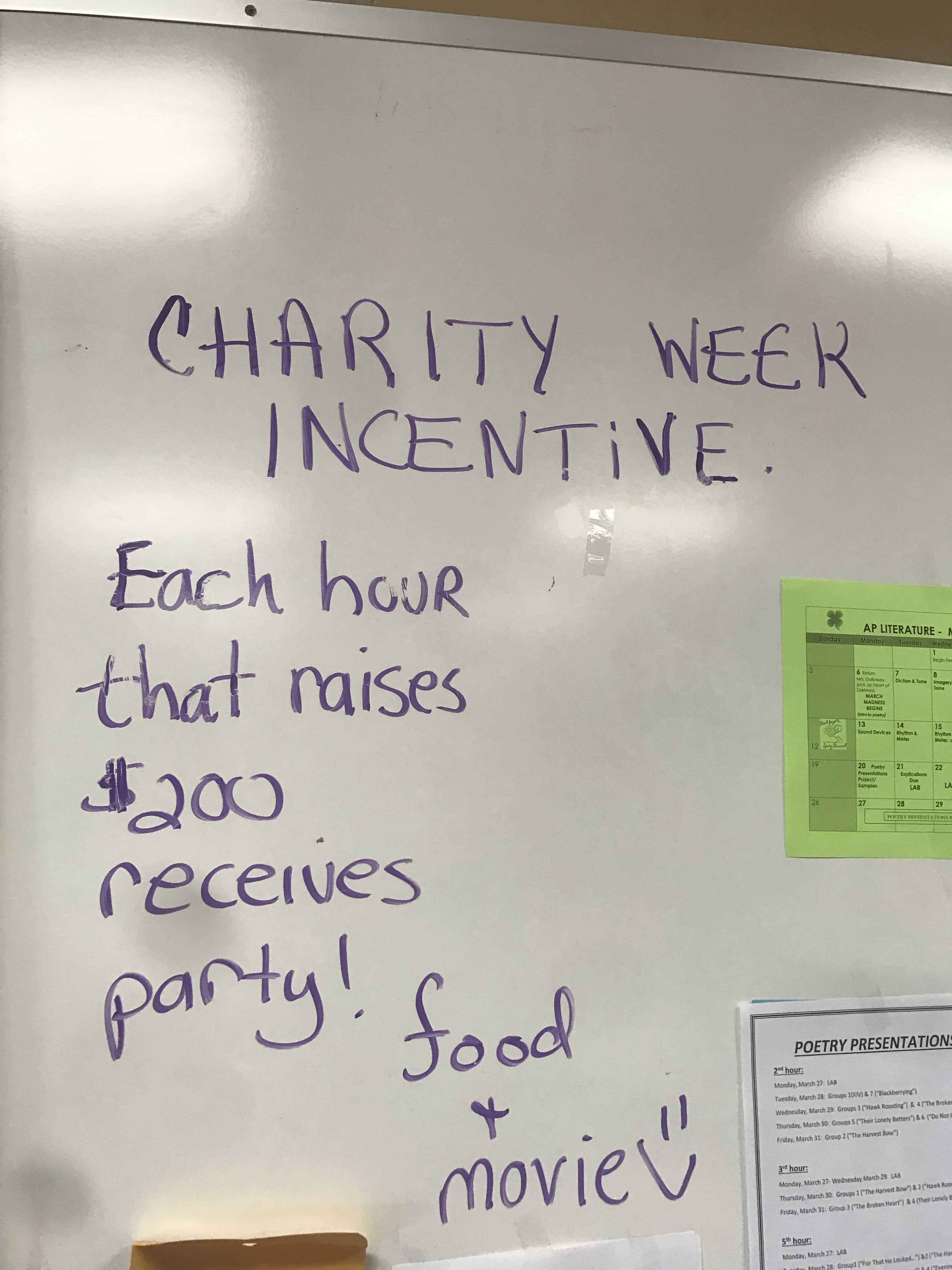 Teacher around the school offer students incentives during Charity Week, but when do these incentives go too far?