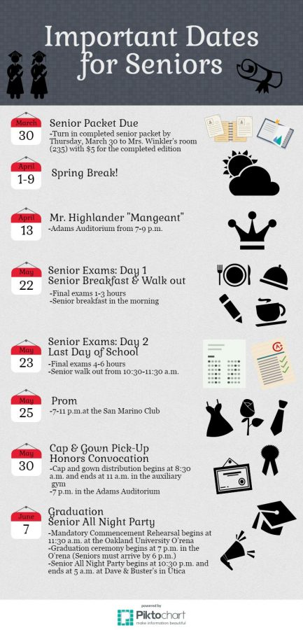 With the school year drawing to a close, there are some important dates that seniors should know.
