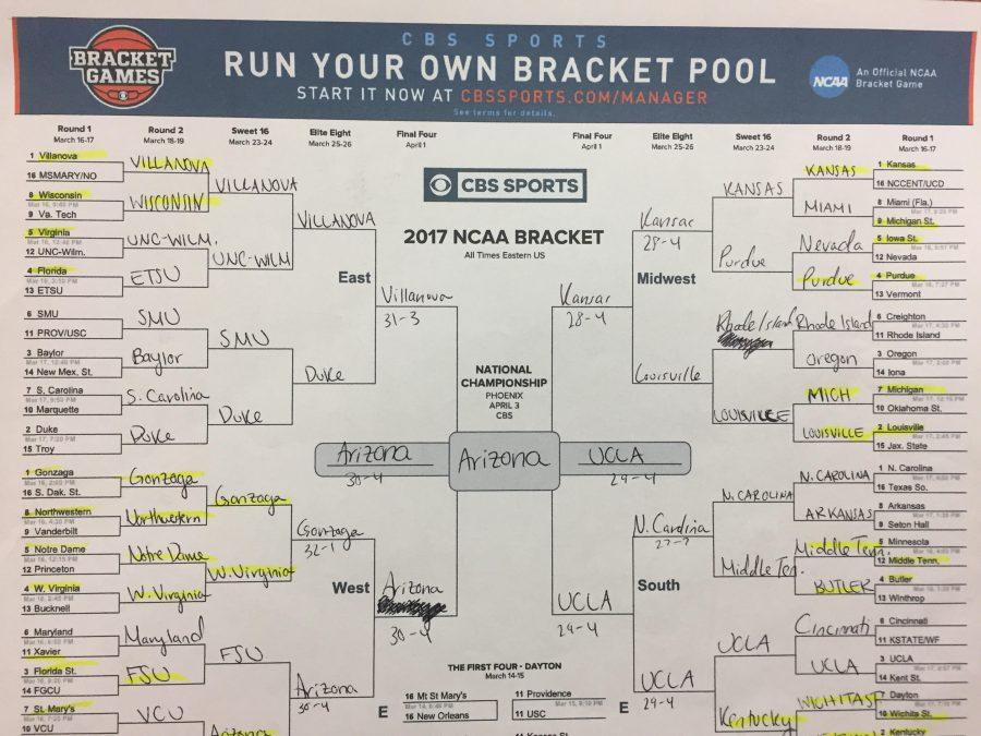 Many people make their own March Madness brackets to join in on the fun.
