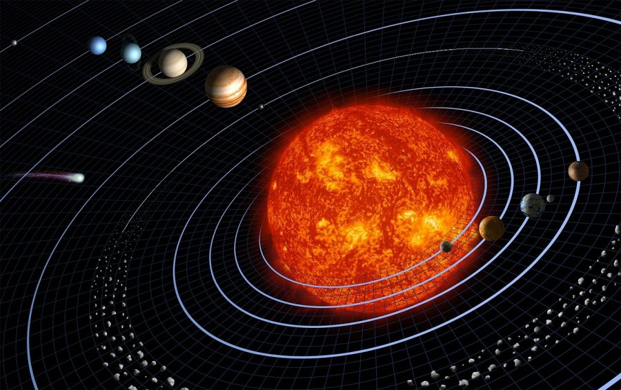 A diagram of the solar system and planetary orbits.