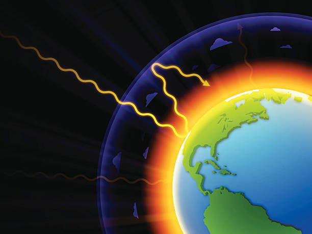 Of all greenhouse gases, carbon dioxide emissions are most responsible for climate change in the Greenhouse Effect.