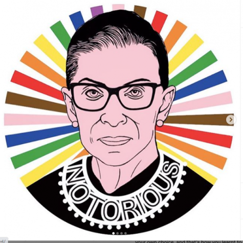 Ruth Bader Ginsburg Graphic Art created by Instagram user @robblackard